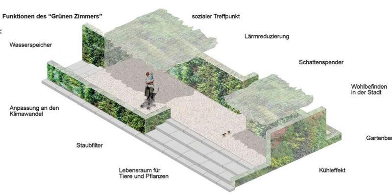 (Foto: Wissenszentrum-energie.de)